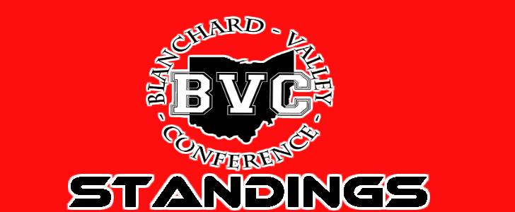 BVC STANDINGS