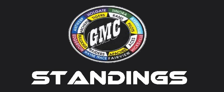 GMC STANDINGS