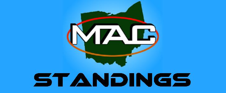 MAC STANDINGS