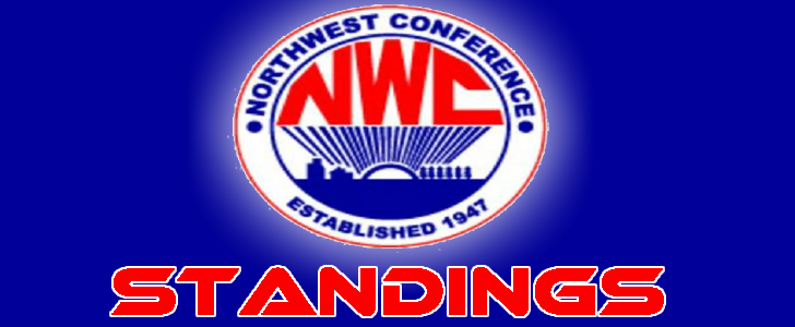 NWC STANDINGS
