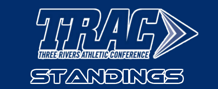 TRAC STANDINGS